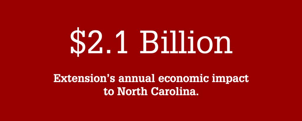 Extension's annual economic impact to North Carolina is $2.1 billion